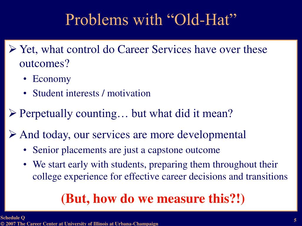 """Problems with """"Old-Hat"""""""