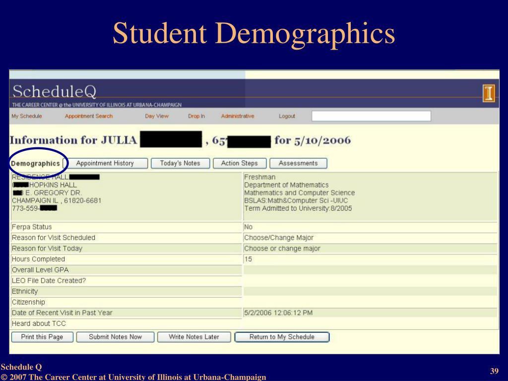 Student Demographics