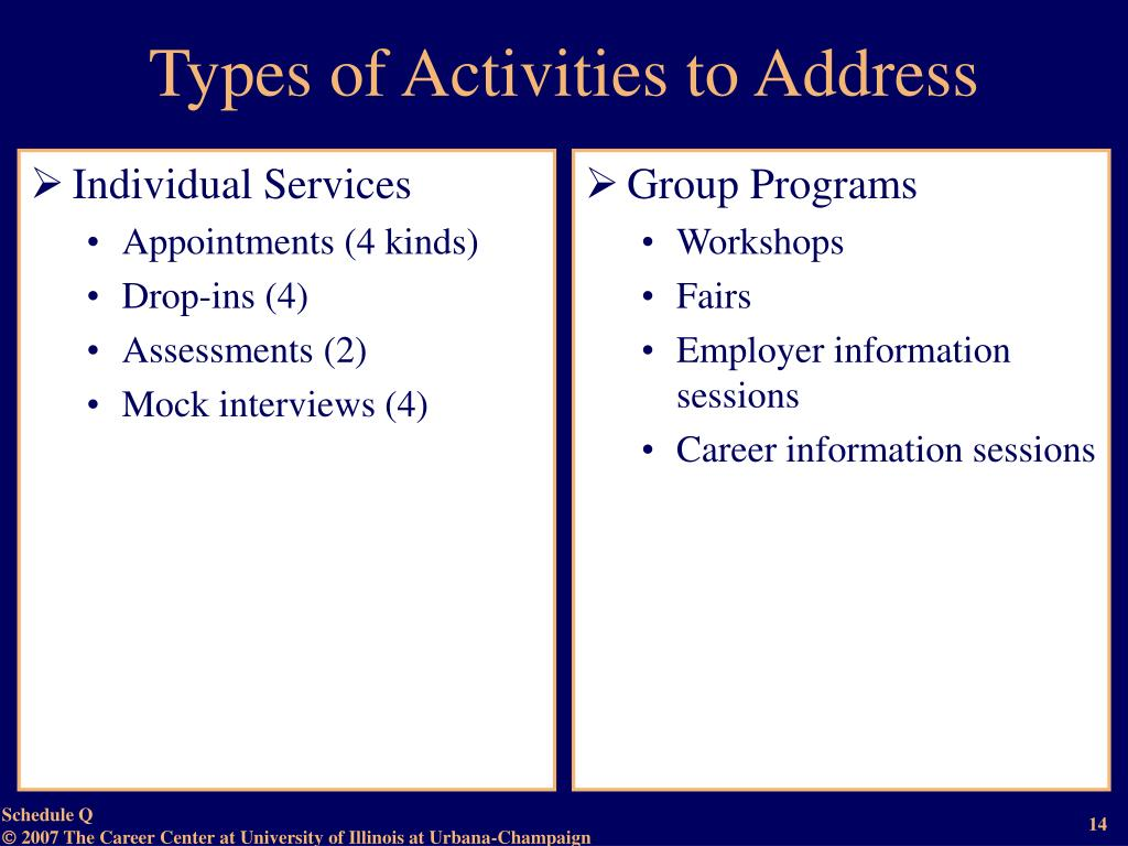 Types of Activities to Address