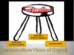 counterculture vision of organic