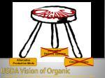 usda vision of organic