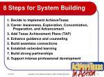 8 steps for system building