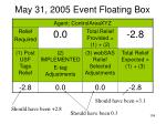 may 31 2005 event floating box