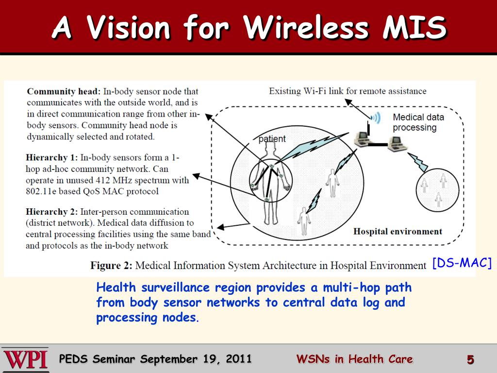 PPT - MAC Protocols for Health Care Wireless Sensor Networks (HCWSNs