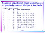 seasonal adjustment illustrated 3 years of quarterly sales of wolfpack red soda