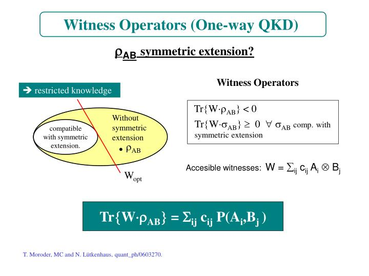 Witness Operators