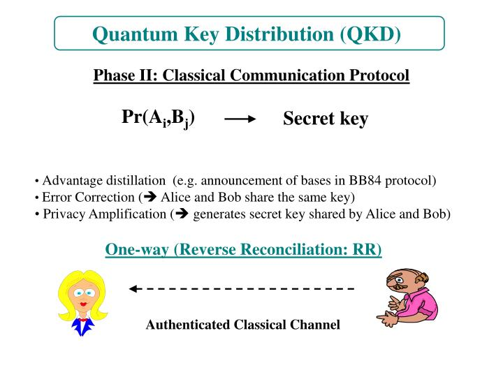 One-way (Reverse Reconciliation: RR)