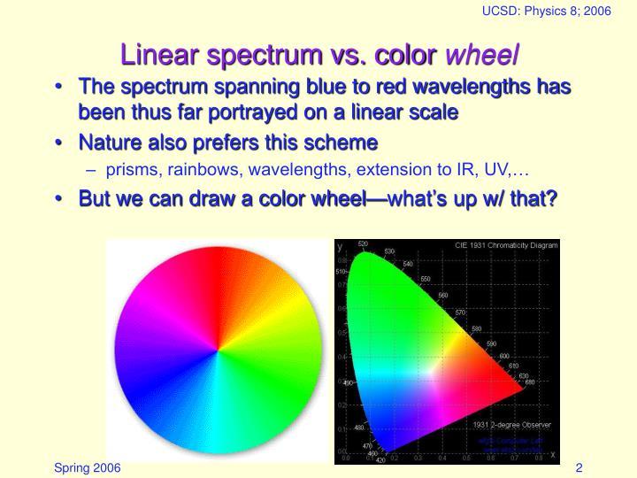 Linear spectrum vs color wheel