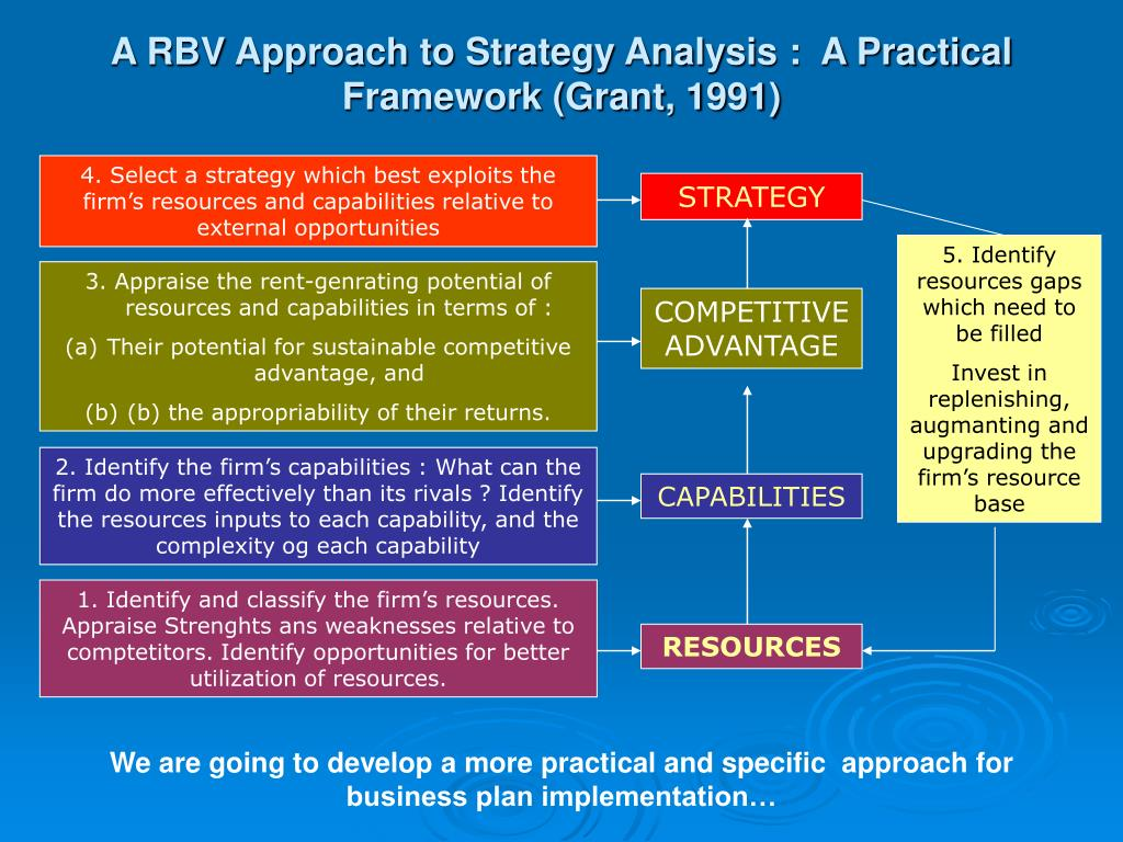 l t compettive stratergy analysis Update competitive analysis continually 4 differentiate services a elements of competitive strategy1 page 2 1 adapted from rolnicki.