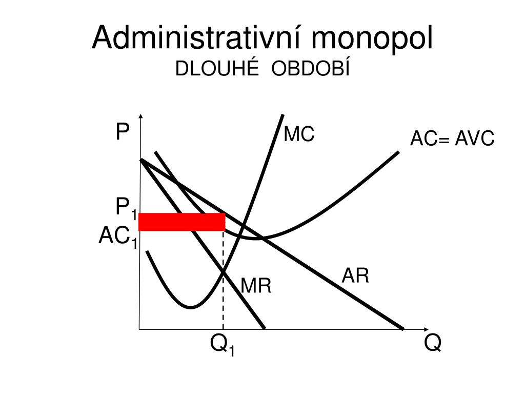 Administrativní monopol