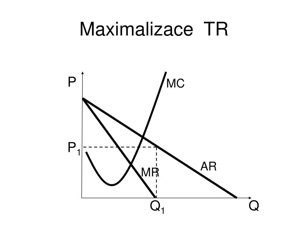 Maximalizace  TR
