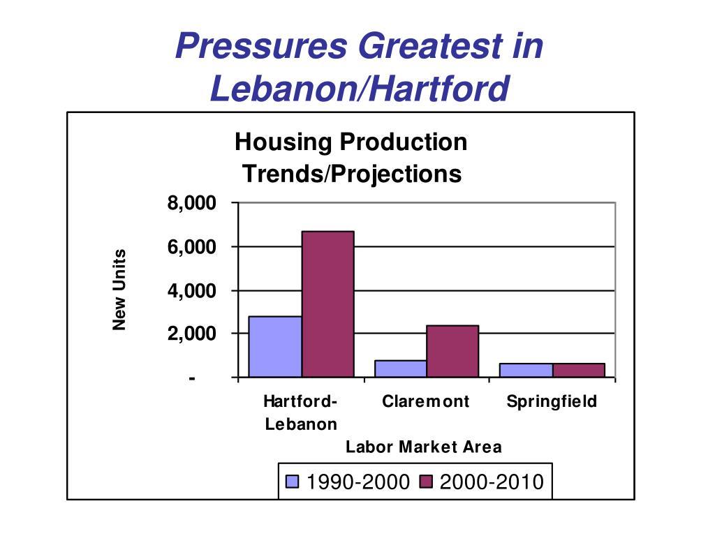 Pressures Greatest in Lebanon/Hartford