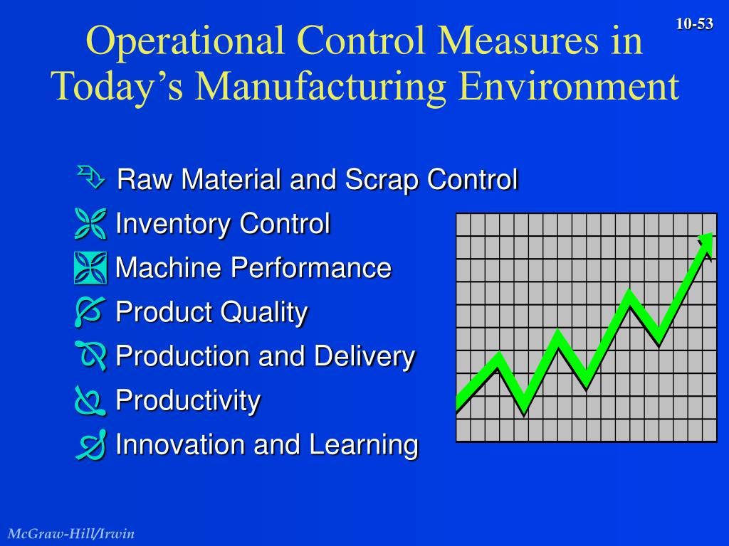 Operational Control Measures in Today's Manufacturing Environment