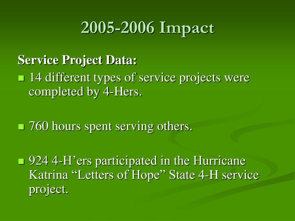 2005-2006 Impact
