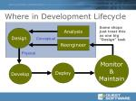 where in development lifecycle
