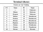 terminal alkenes