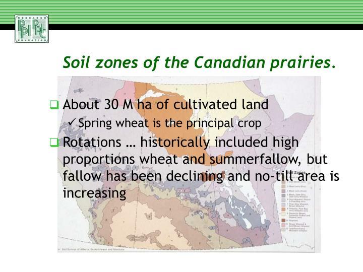 Ppt tillage intensity crop rotation and fertilizer for Soil zones saskatchewan