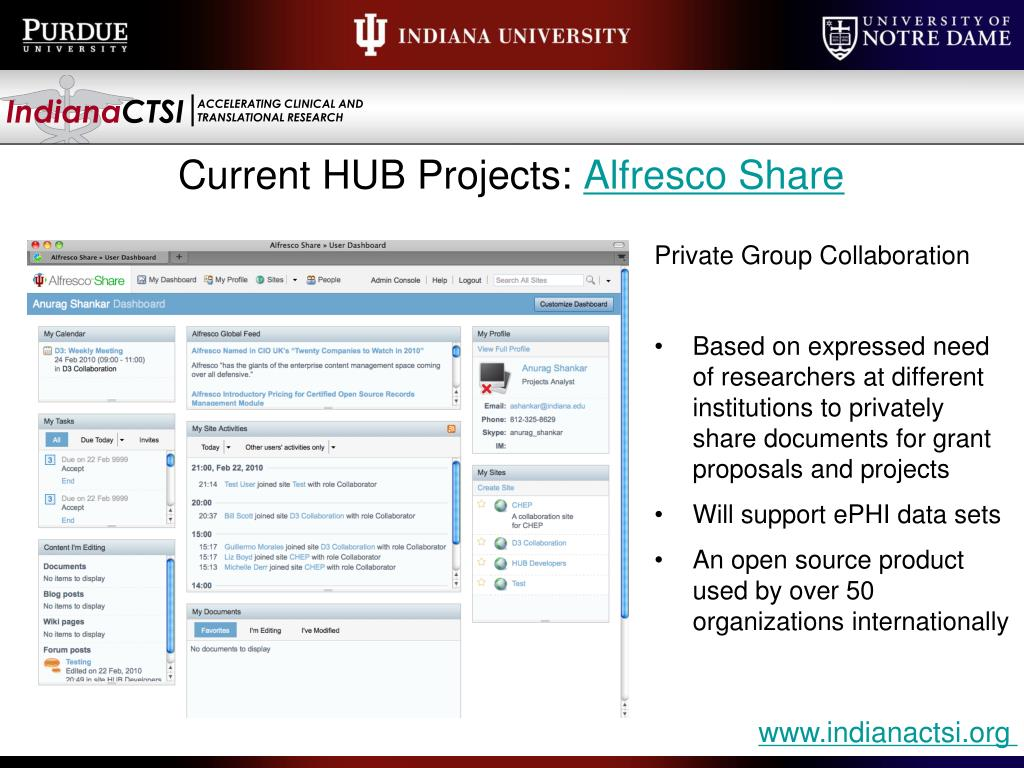 Current HUB Projects: