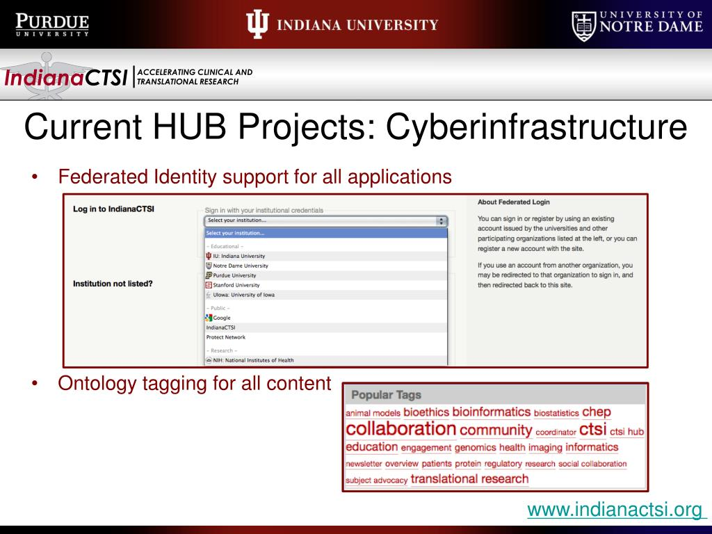Current HUB Projects: Cyberinfrastructure