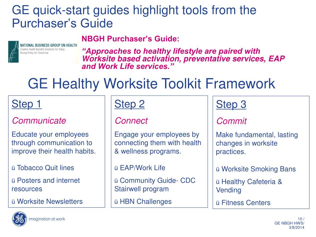 GE quick-start guides highlight tools from the Purchaser's Guide