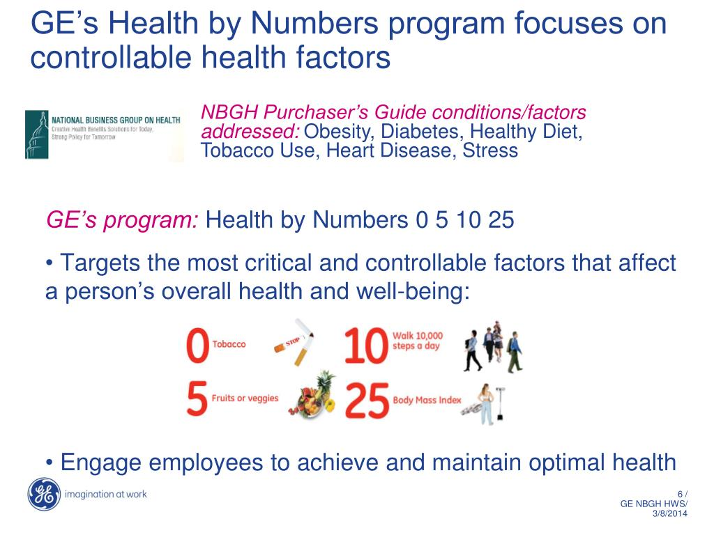 GE's Health by Numbers program focuses on controllable health factors