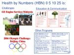 health by numbers hbn 0 5 10 25 is