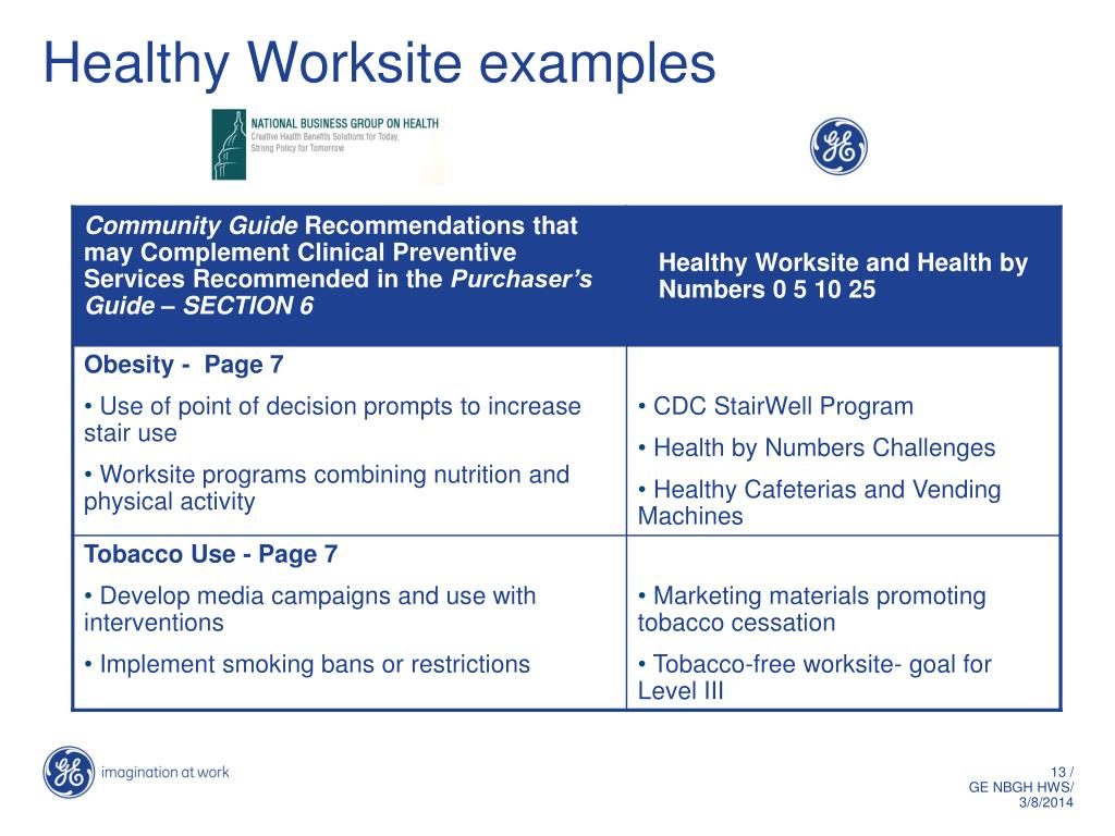 Healthy Worksite examples