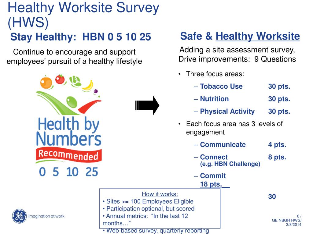 Healthy Worksite Survey (HWS)