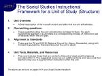 the social studies instructional framework for a unit of study structure