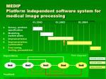 medip platform independent software system for medical image processing4