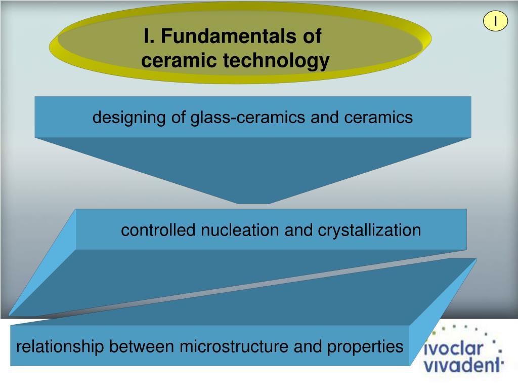 I. Fundamentals of