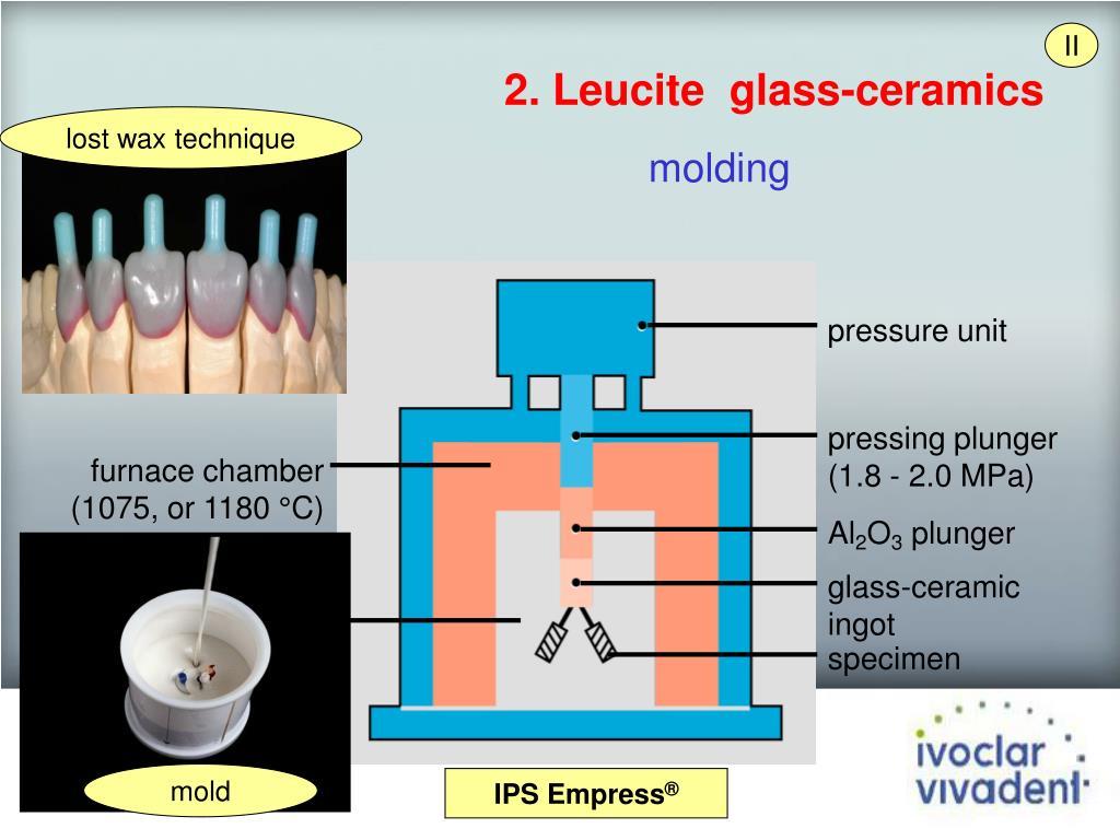 pressure unit