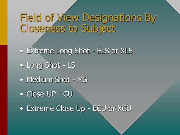 Field of View Designations By Closeness to Subject