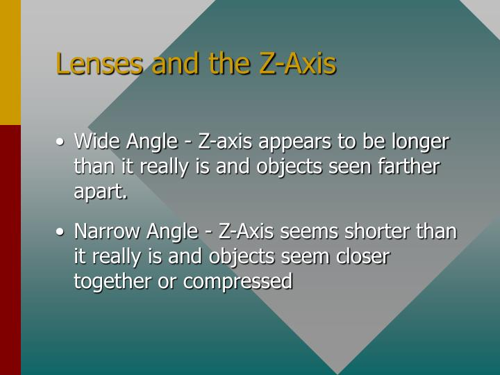 Lenses and the Z-Axis
