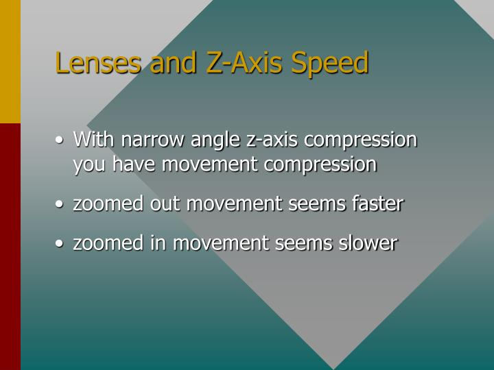 Lenses and Z-Axis Speed