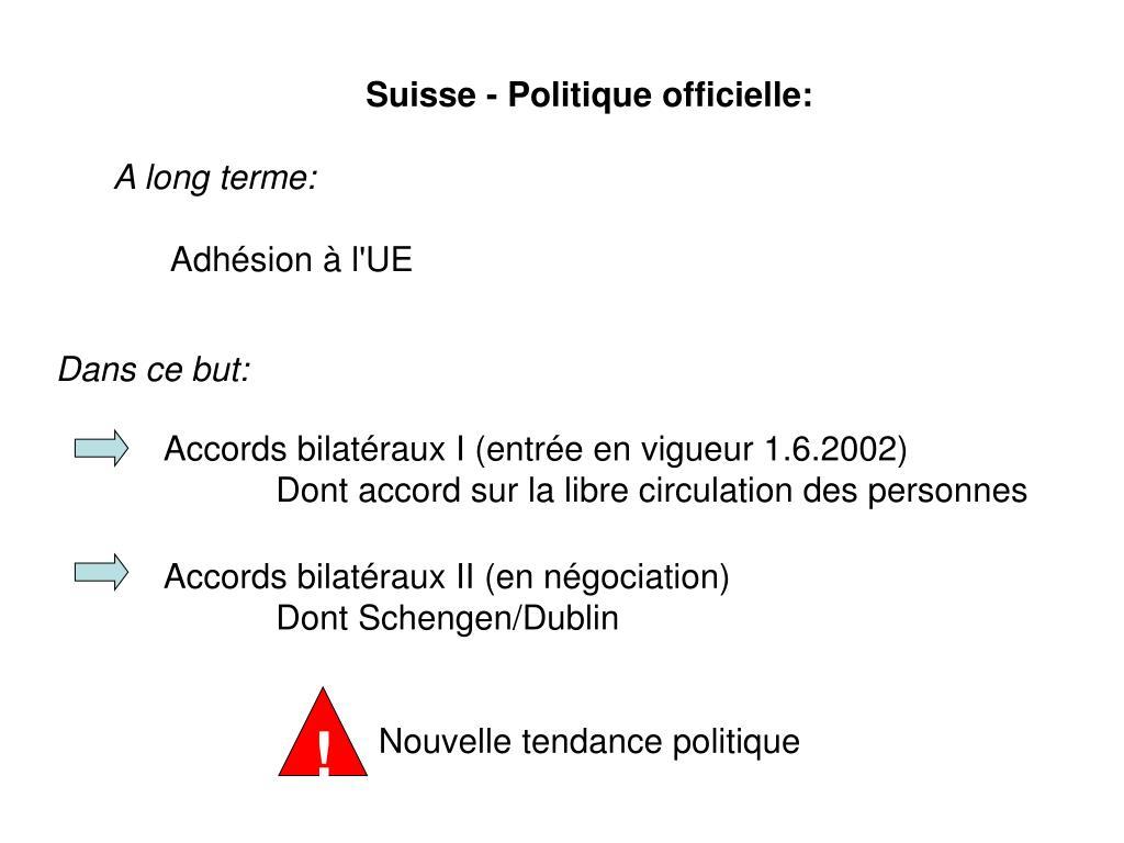 Suisse - Politique officielle: