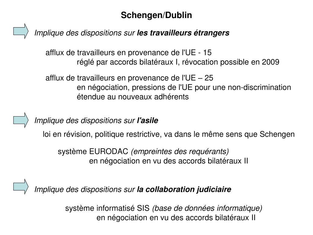 Schengen/Dublin