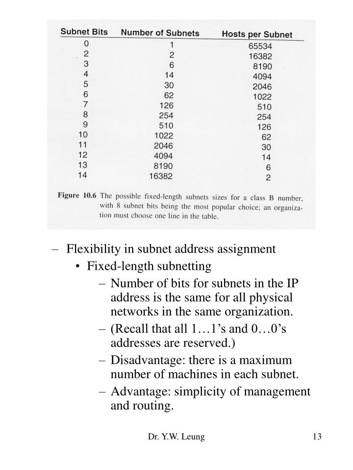 Flexibility in subnet address assignment