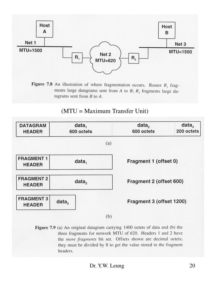 (MTU = Maximum Transfer Unit)