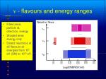 flavours and energy ranges