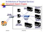 architecture of targeted services document search engine