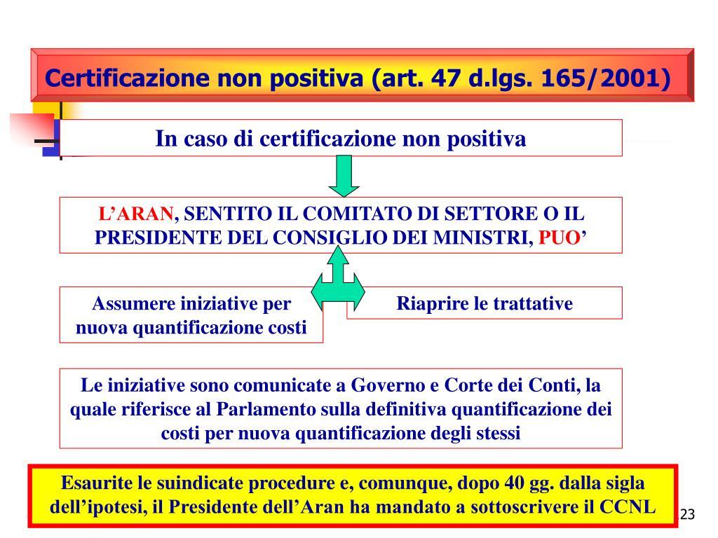 Certificazione non positiva (art. 47 d.lgs. 165/2001)