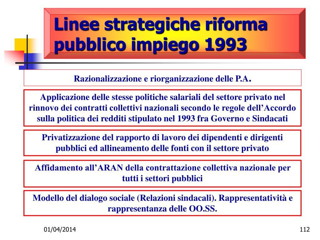 Linee strategiche riforma pubblico impiego 1993