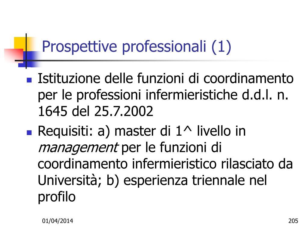 Prospettive professionali (1)