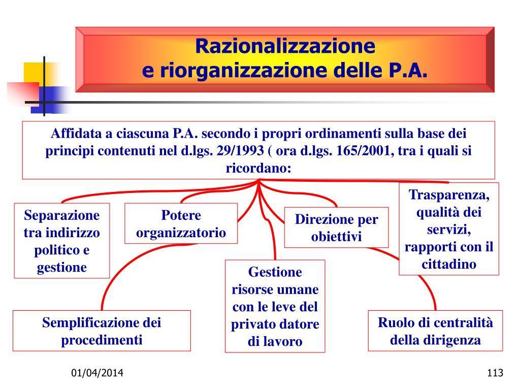 Razionalizzazione