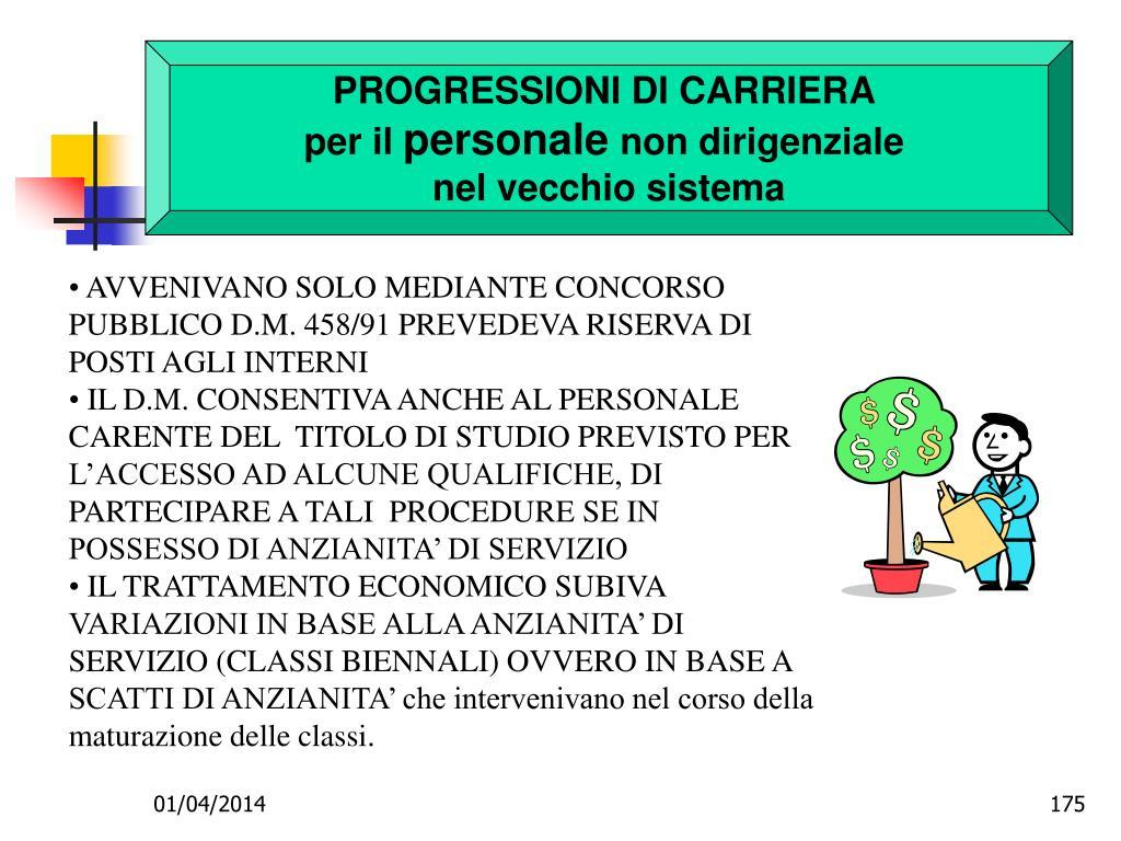 PROGRESSIONI DI CARRIERA