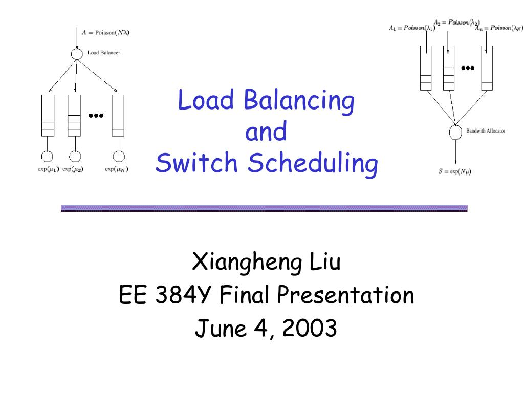 load balancing and switch scheduling l.