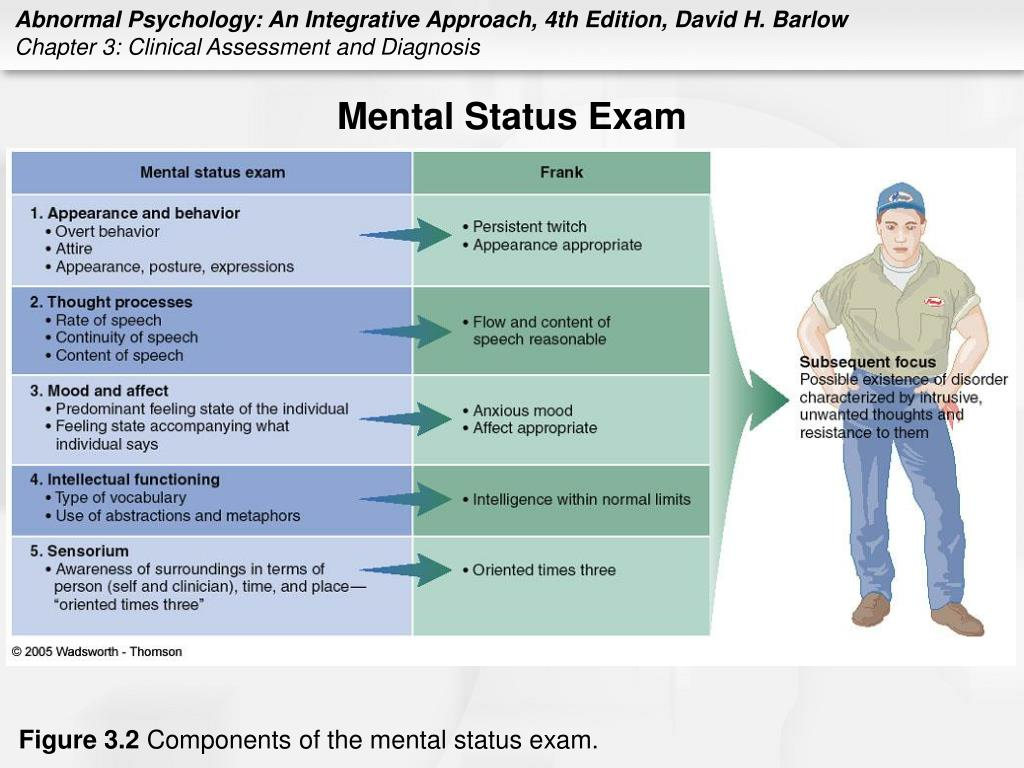 PPT - Chapter 3 Clinical Assessment and Diagnosis ...