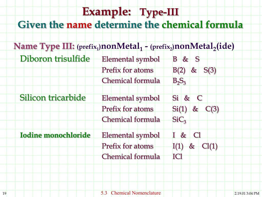 PPT - 5 3 Chemical Nomenclature Naming compounds and writing