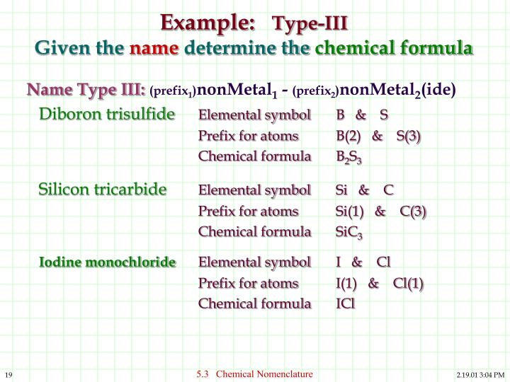 Ppt 53 Chemical Nomenclature Naming Compounds And Writing